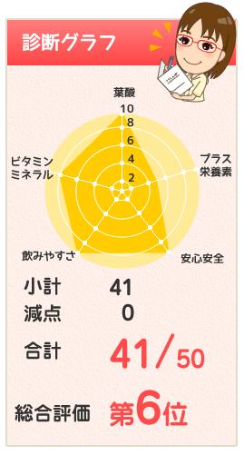 100_graph